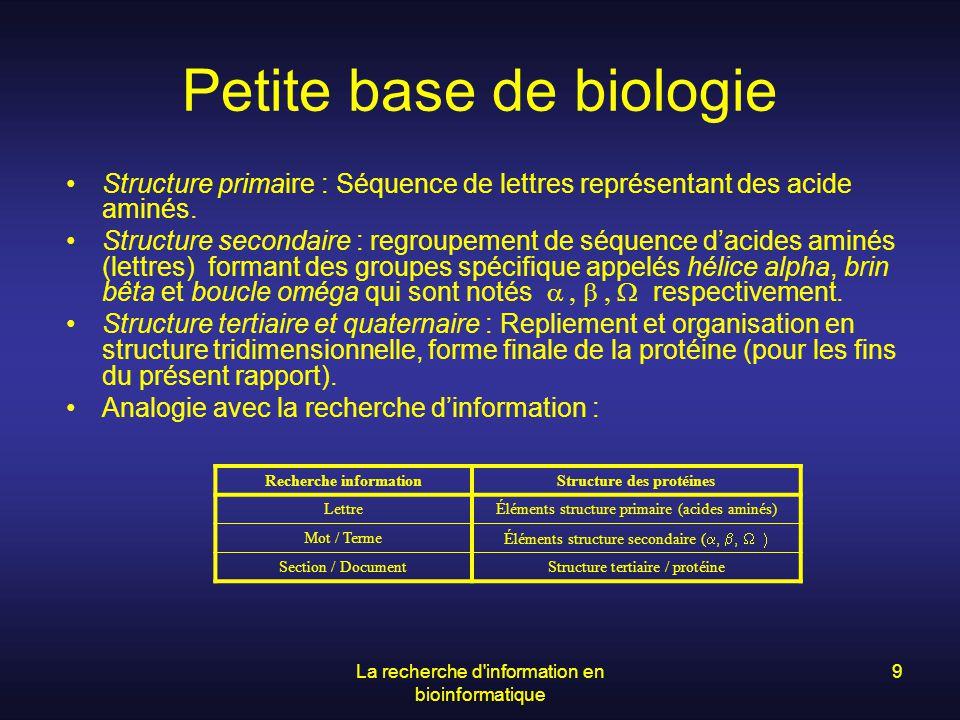 Petite base de biologie