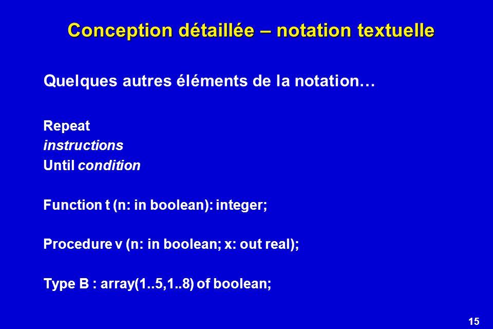 Conception détaillée – notation textuelle