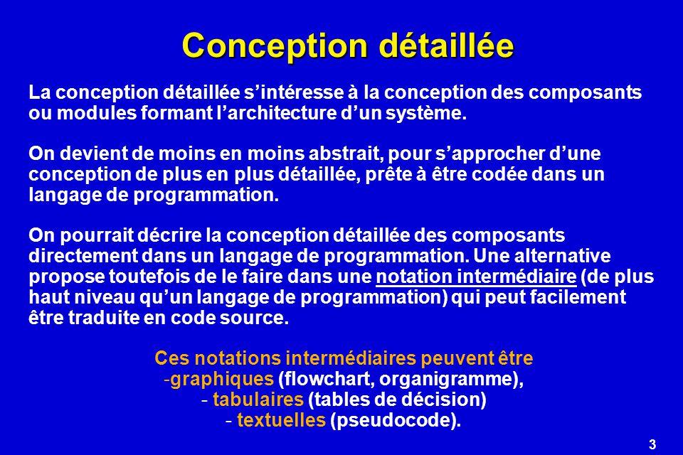 Conception détaillée La conception détaillée s'intéresse à la conception des composants ou modules formant l'architecture d'un système.
