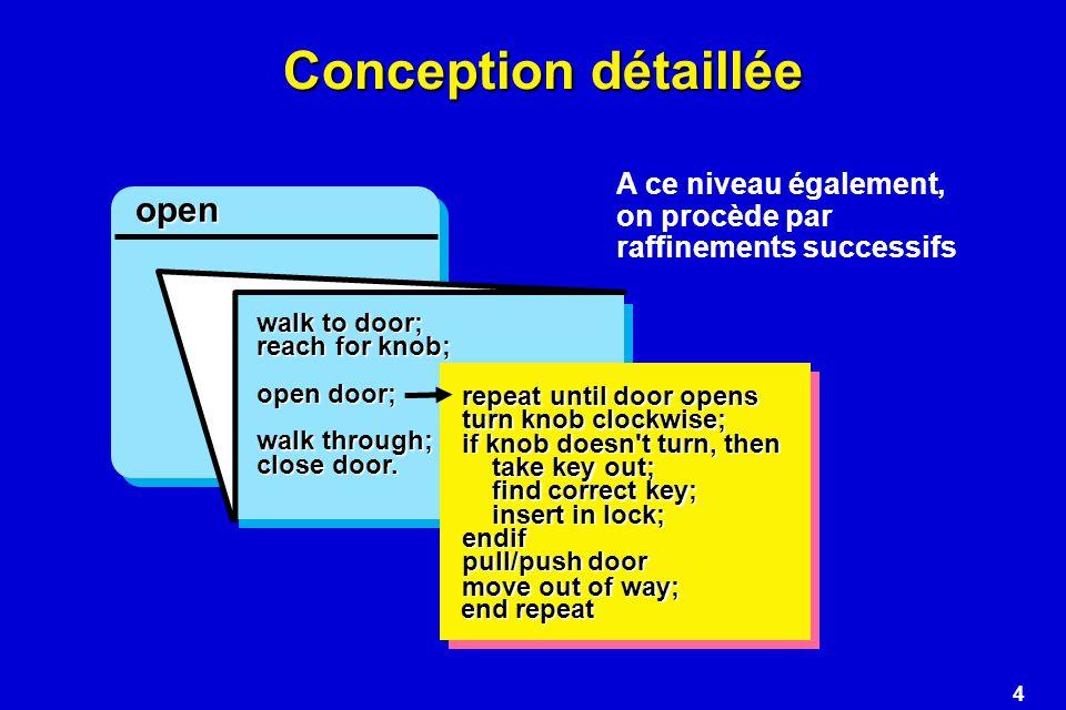 Conception détaillée open
