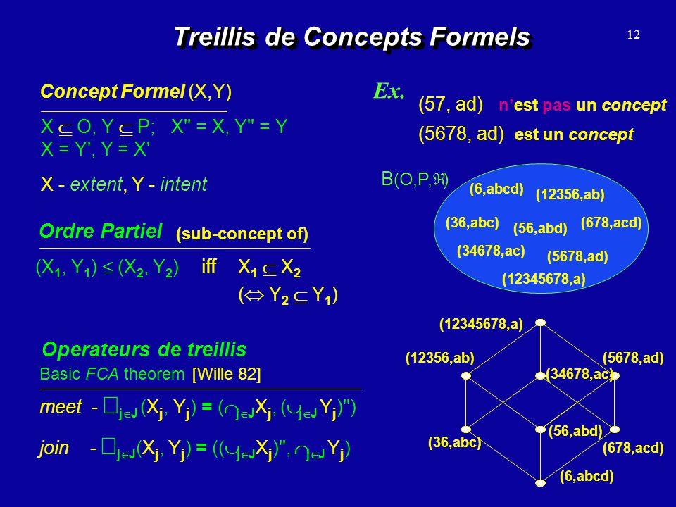 Treillis de Concepts Formels
