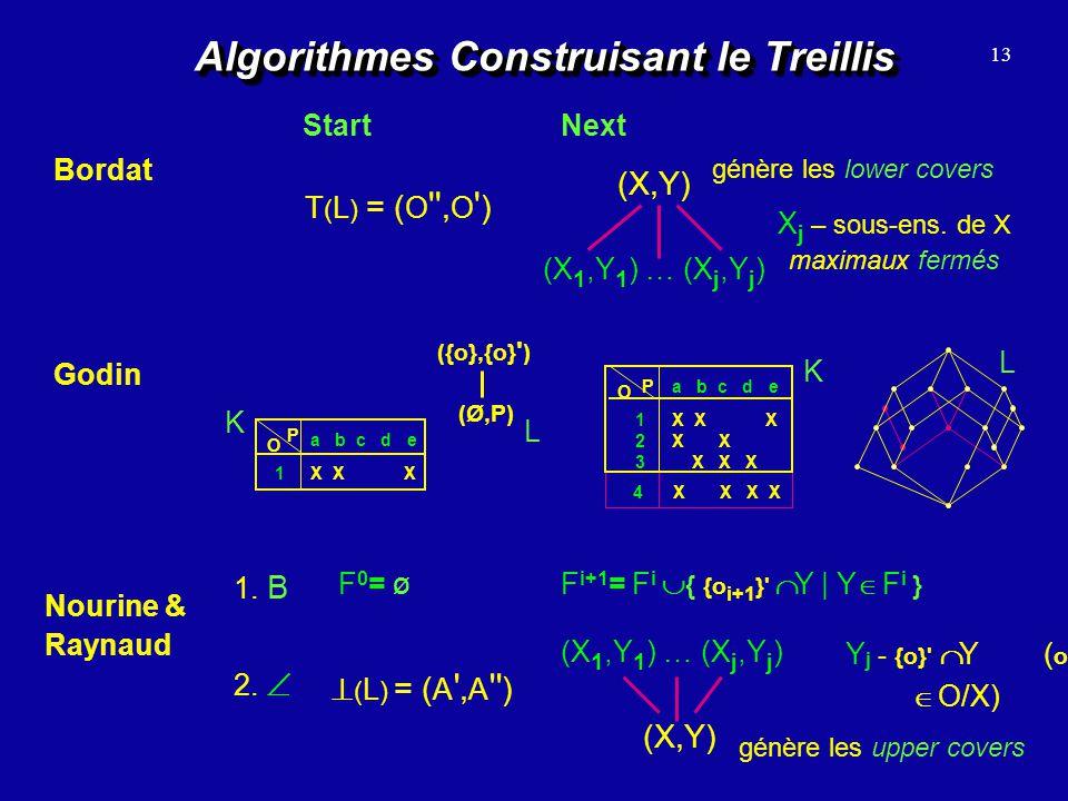 Algorithmes Construisant le Treillis