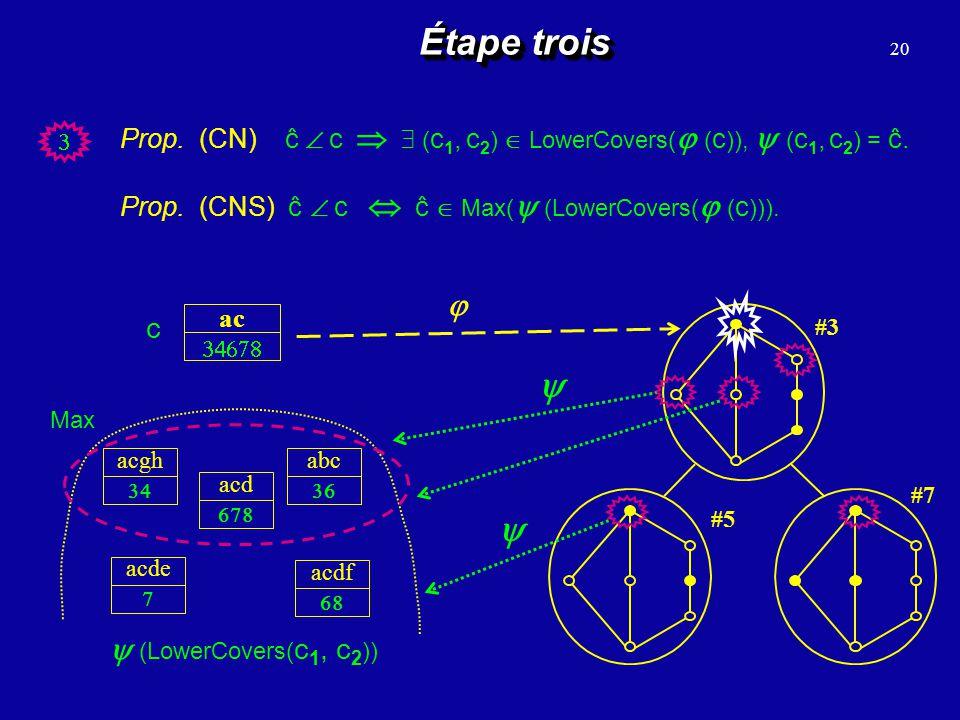 Étape trois    (LowerCovers(c1, c2)) c
