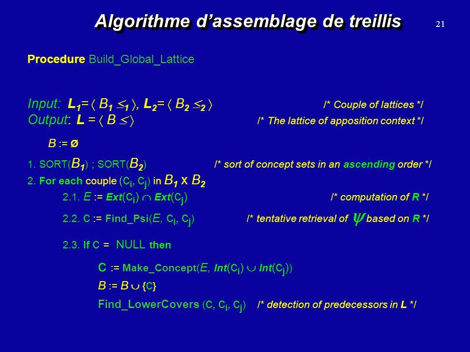 Algorithme d'assemblage de treillis