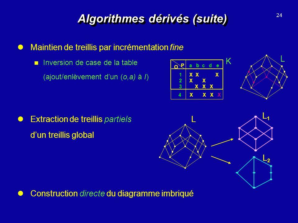 Algorithmes dérivés (suite)