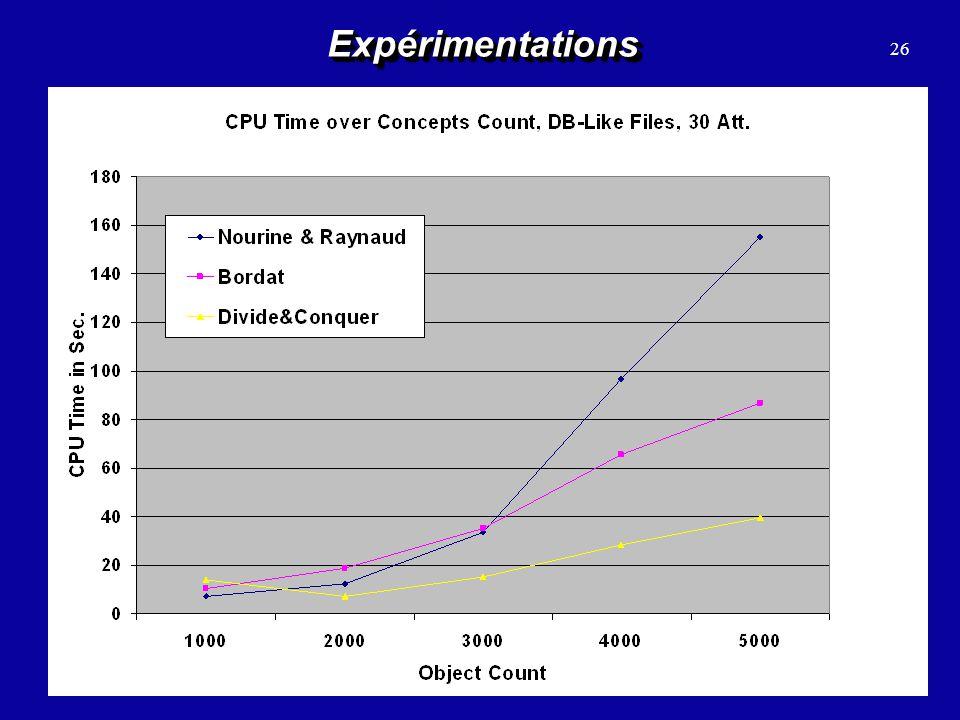 Expérimentations 26