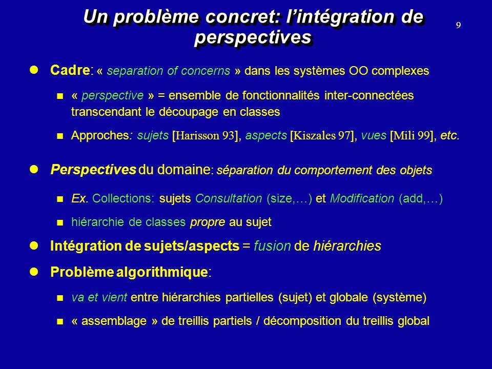 Un problème concret: l'intégration de perspectives