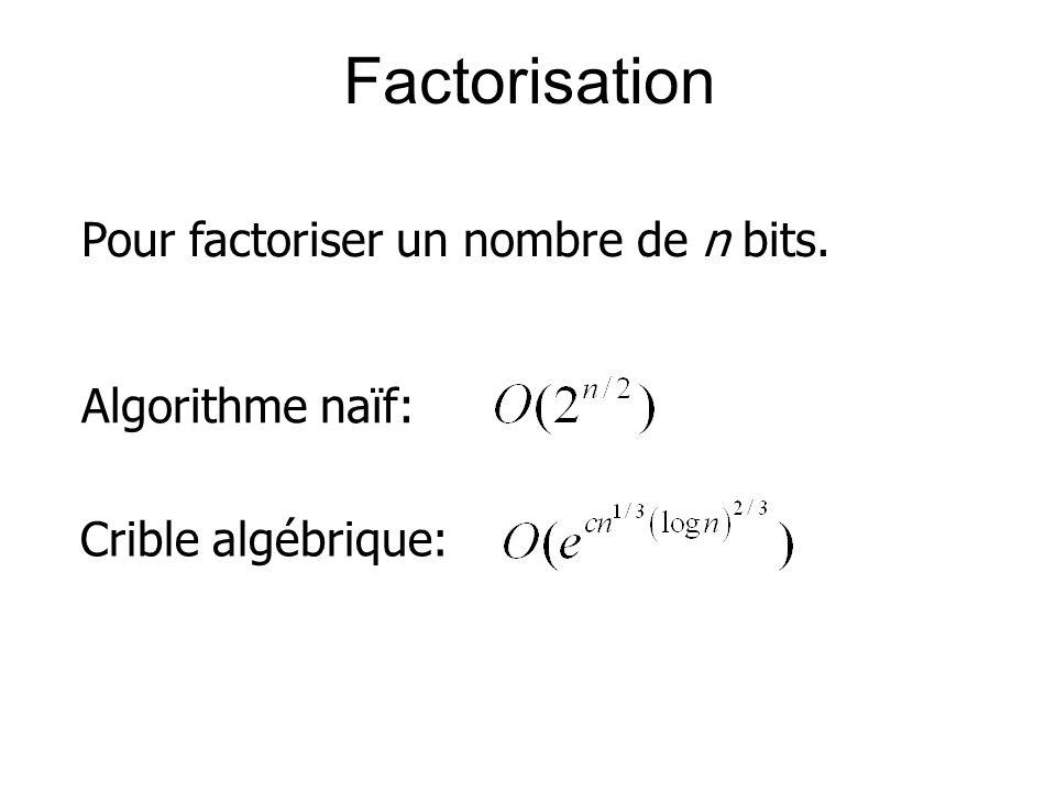 Factorisation Pour factoriser un nombre de n bits. Algorithme naïf: