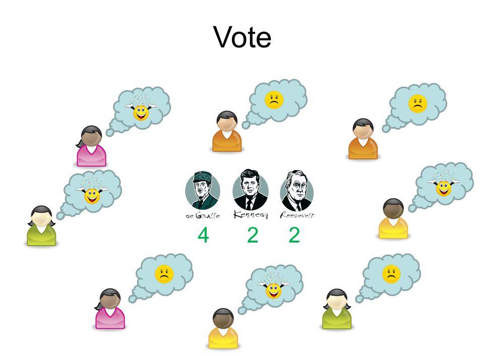 Vote 2 4