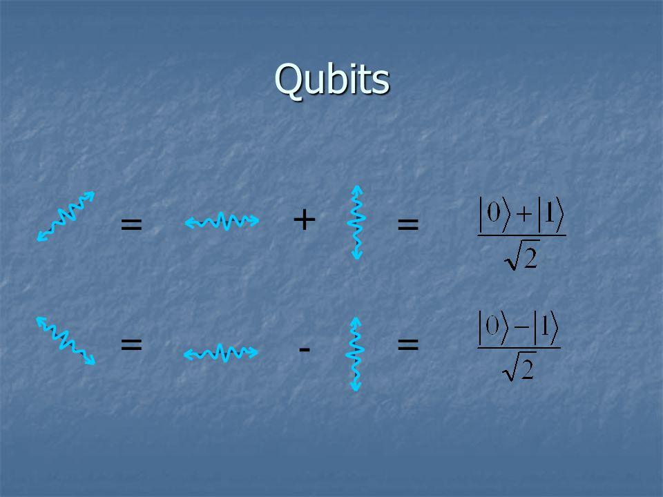 Qubits + = = = = -