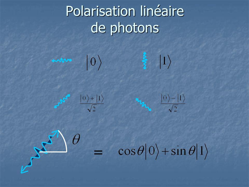 Polarisation linéaire de photons