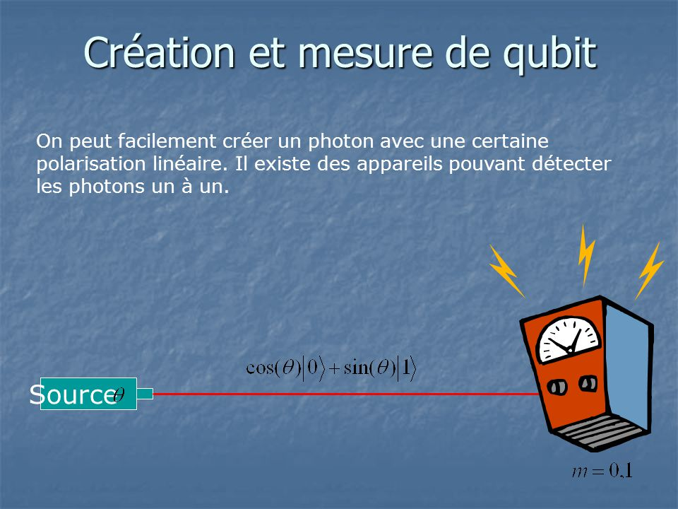 Création et mesure de qubit