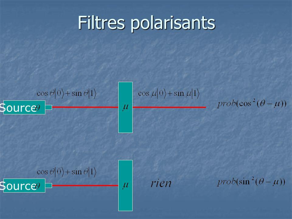 Filtres polarisants Source Source
