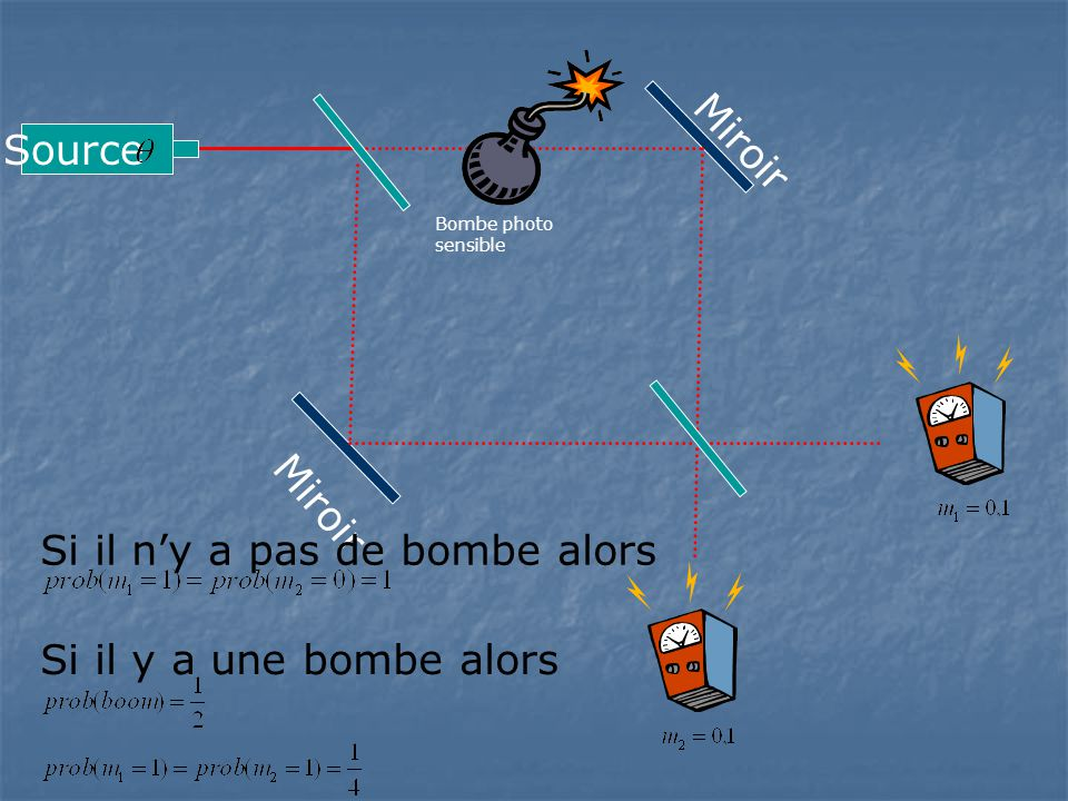 Si il n'y a pas de bombe alors