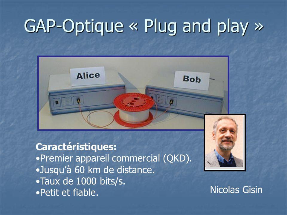 GAP-Optique « Plug and play »