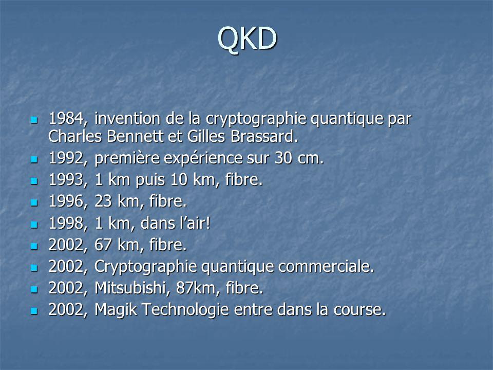 QKD 1984, invention de la cryptographie quantique par Charles Bennett et Gilles Brassard. 1992, première expérience sur 30 cm.
