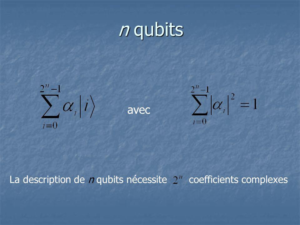 La description de n qubits nécessite coefficients complexes