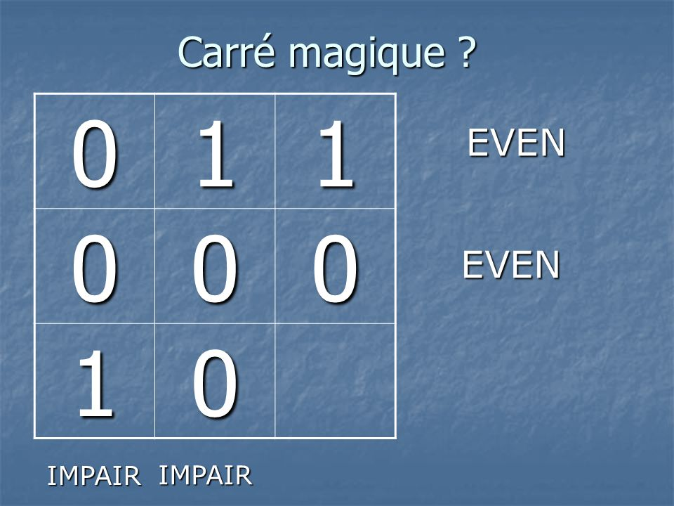 Carré magique 1 EVEN EVEN IMPAIR IMPAIR