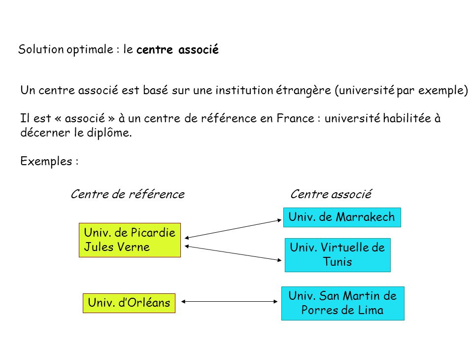 Solution optimale : le centre associé