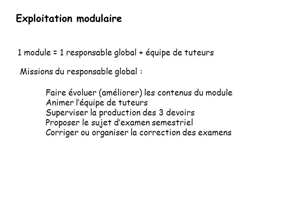 Exploitation modulaire