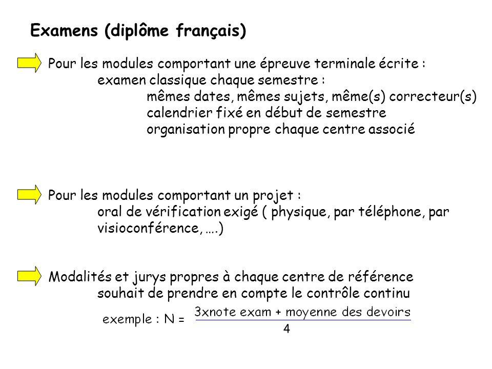 Examens (diplôme français)