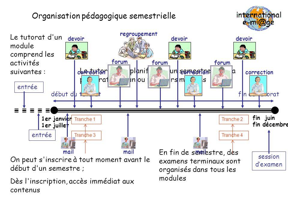 Organisation pédagogique semestrielle