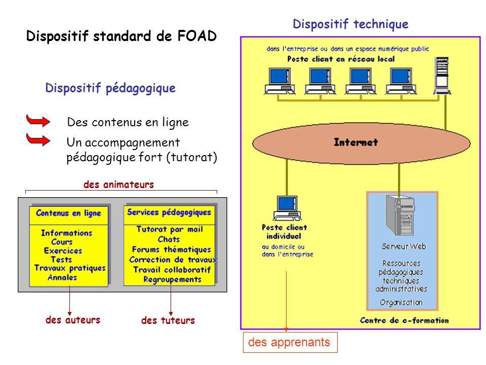 Dispositif standard de FOAD