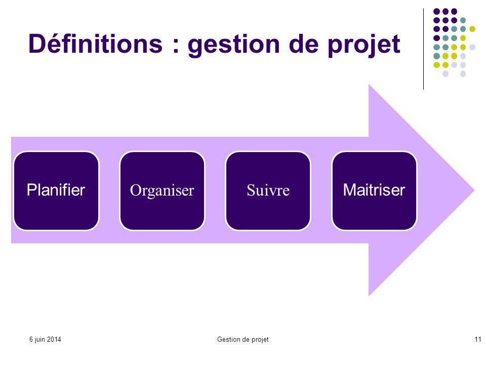 Définitions : gestion de projet