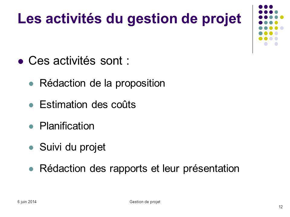 Les activités du gestion de projet