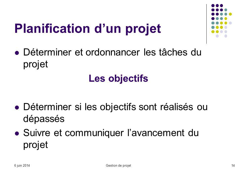 Planification d'un projet