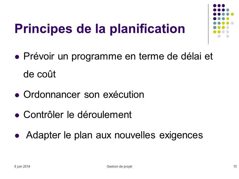 Principes de la planification