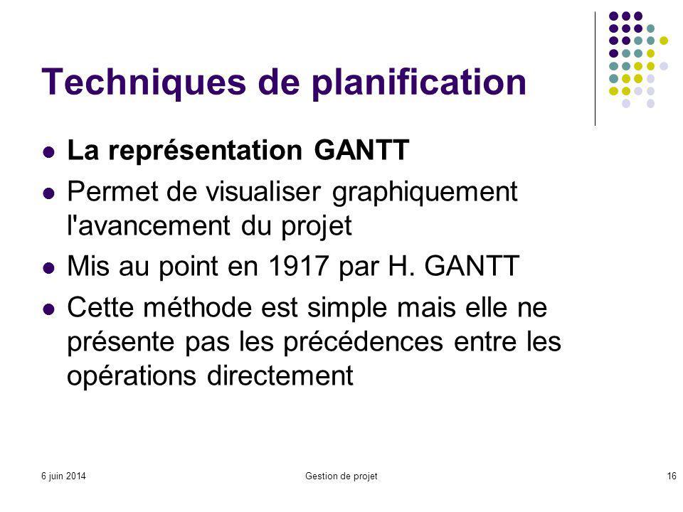 Techniques de planification