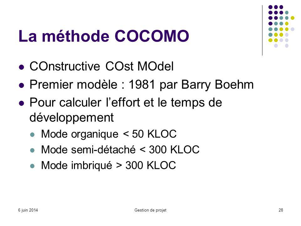 La méthode COCOMO COnstructive COst MOdel
