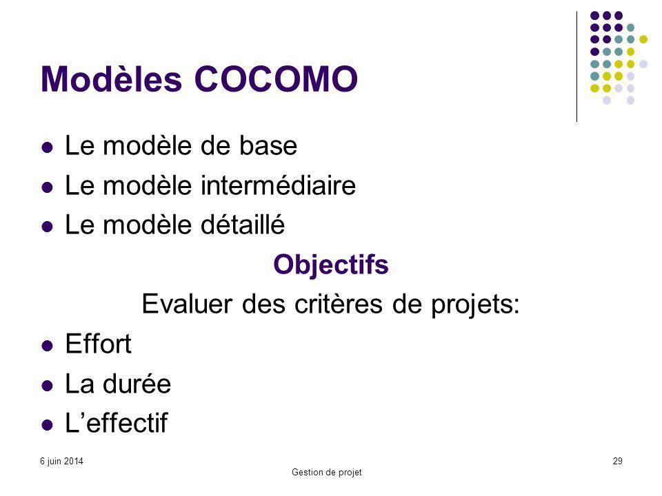 Evaluer des critères de projets: