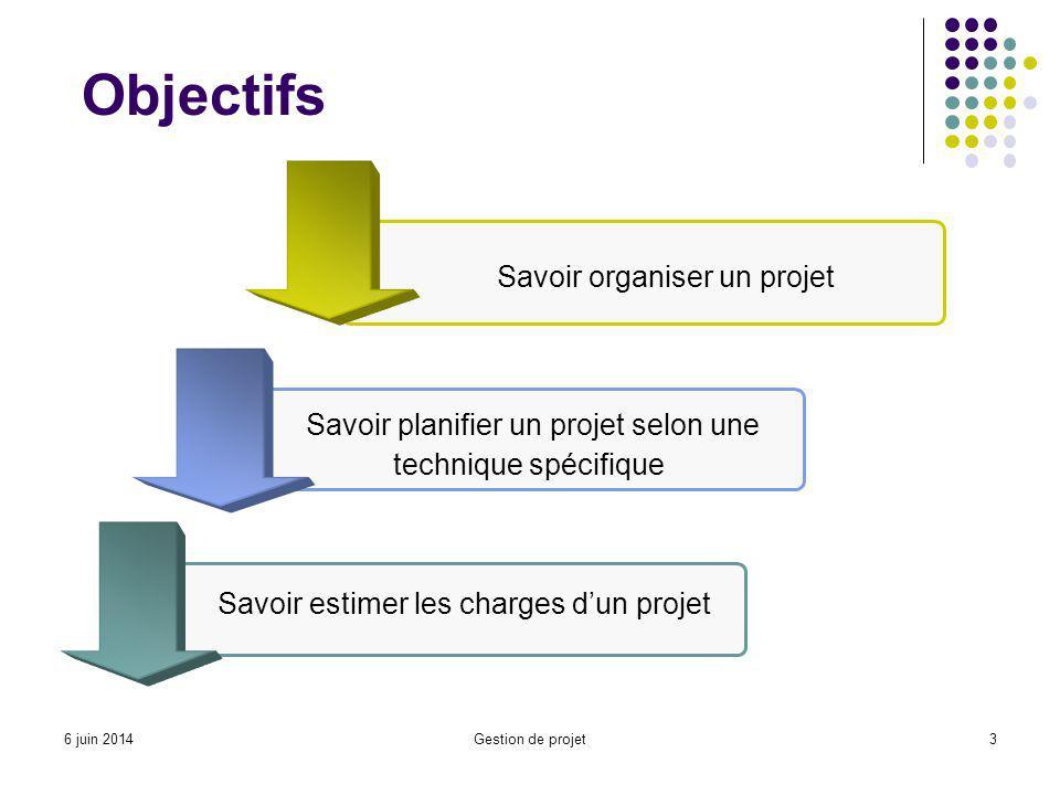 Objectifs Savoir organiser un projet