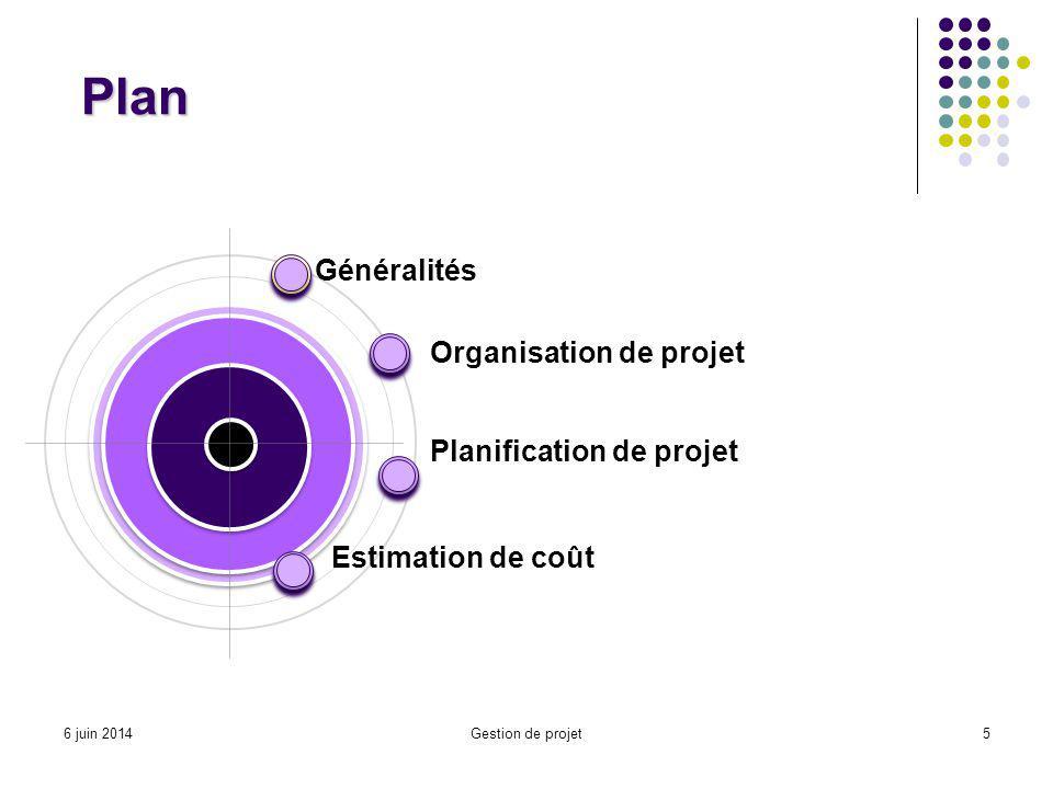 Plan Généralités Organisation de projet Planification de projet