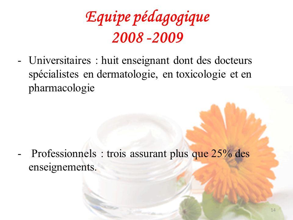 Equipe pédagogique 2008 -2009 Universitaires : huit enseignant dont des docteurs spécialistes en dermatologie, en toxicologie et en pharmacologie.