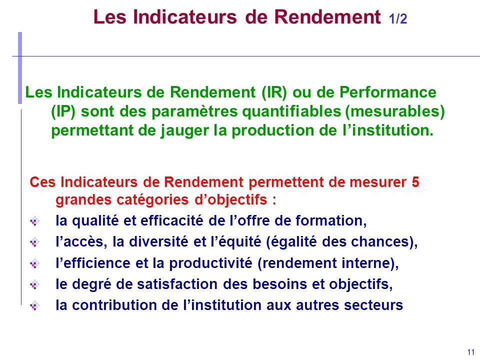 Les Indicateurs de Rendement 1/2