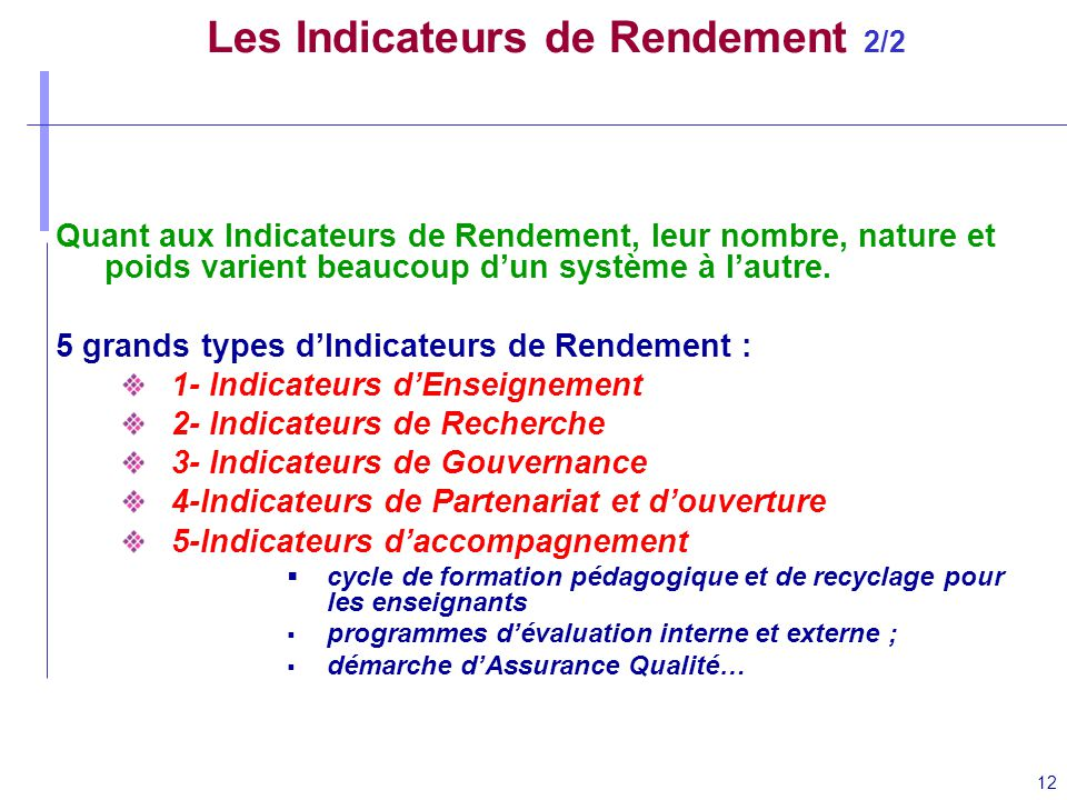 Les Indicateurs de Rendement 2/2