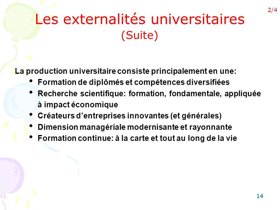 Les externalités universitaires (Suite)