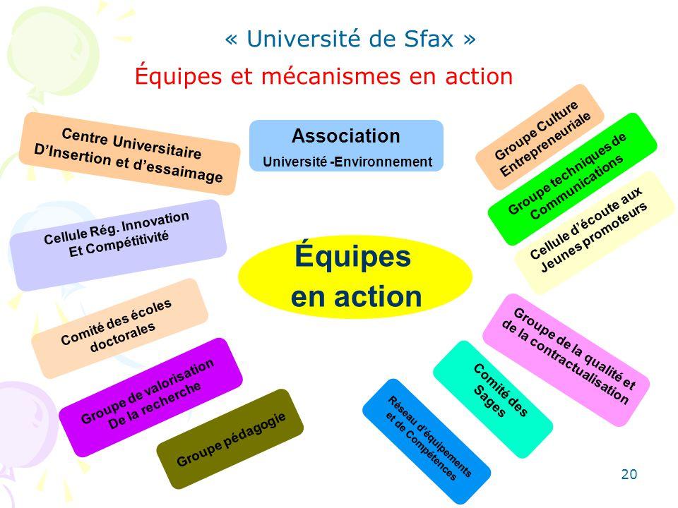 Équipes en action « Université de Sfax »