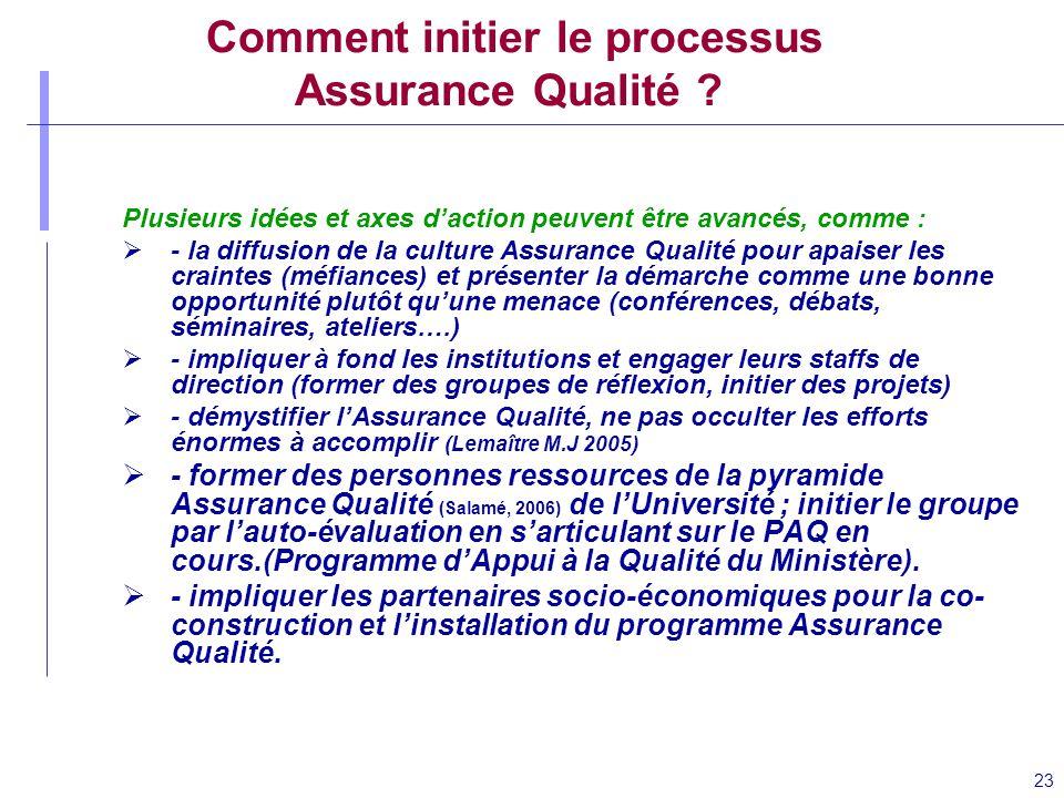 Comment initier le processus Assurance Qualité
