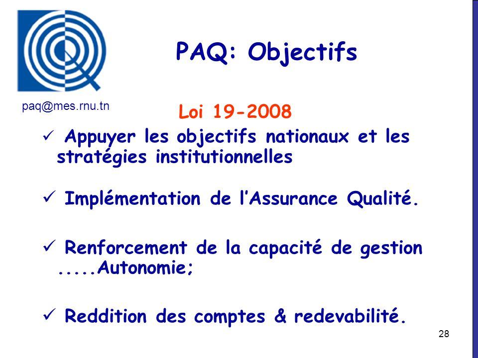 PAQ: Objectifs Loi 19-2008 Implémentation de l'Assurance Qualité.