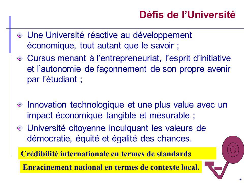 Défis de l'Université Une Université réactive au développement économique, tout autant que le savoir ;