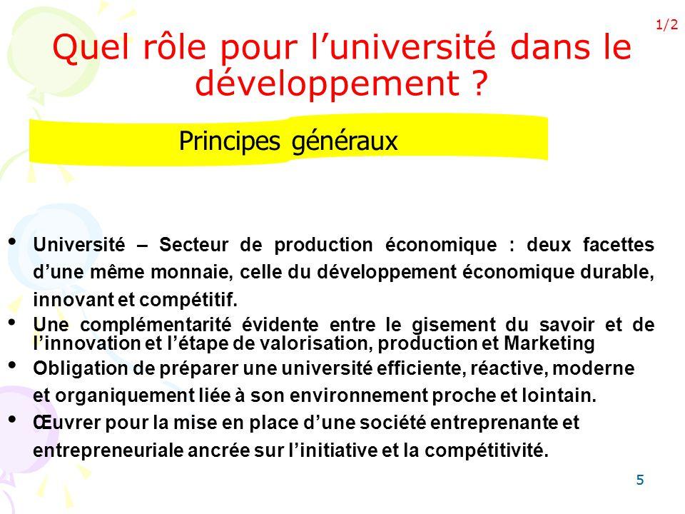 Quel rôle pour l'université dans le développement