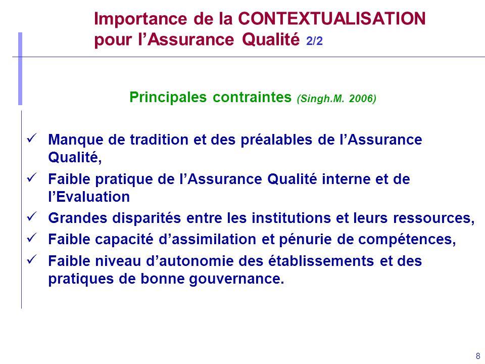 Importance de la CONTEXTUALISATION pour l'Assurance Qualité 2/2