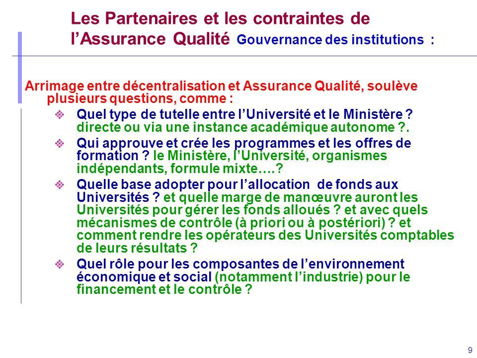 Les Partenaires et les contraintes de l'Assurance Qualité Gouvernance des institutions :