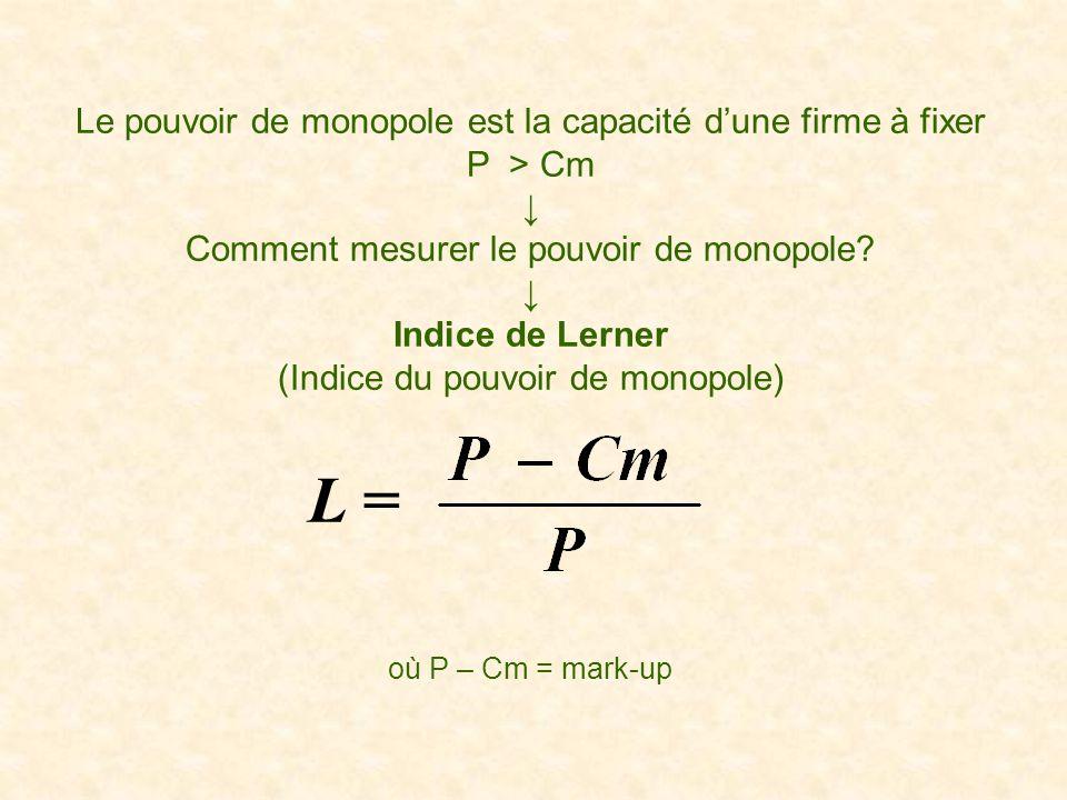 L = Le pouvoir de monopole est la capacité d'une firme à fixer
