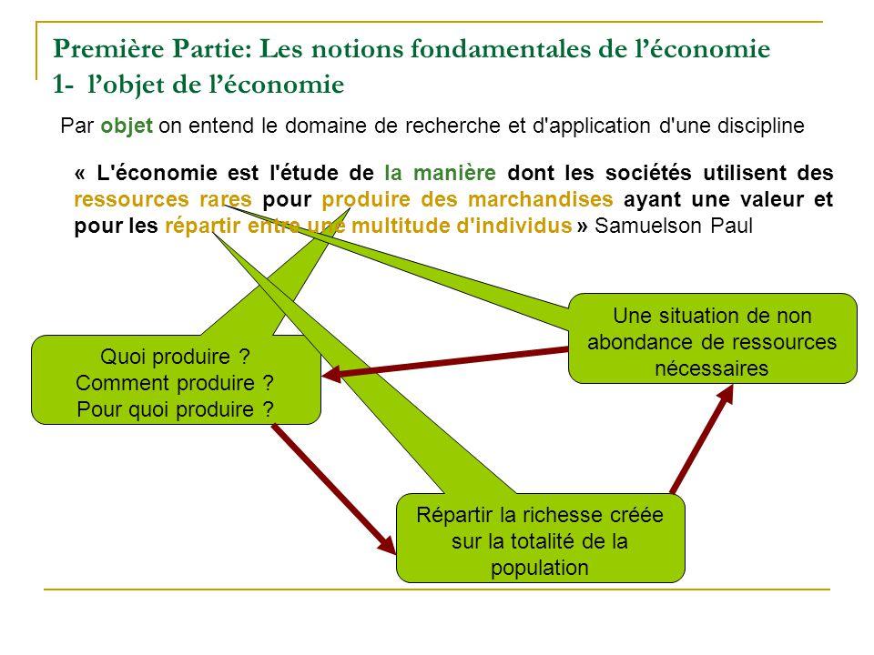 Première Partie: Les notions fondamentales de l'économie 1- l'objet de l'économie