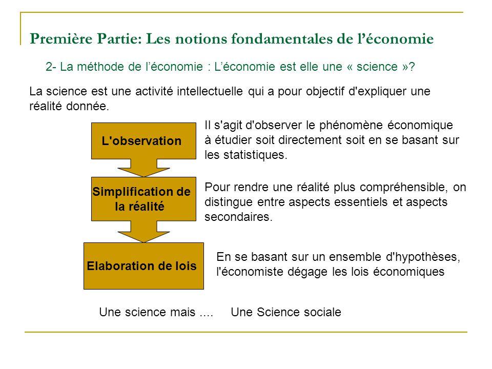 Première Partie: Les notions fondamentales de l'économie